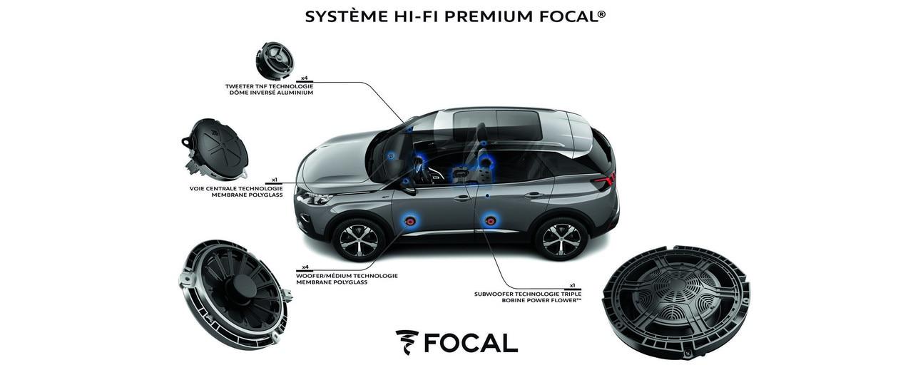 Peugeot 3008 SUV - Système hi-fi Focal