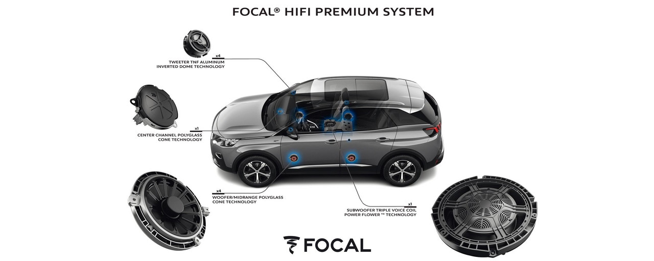 Peugeot 3008 SUV - Focal hi-fi system
